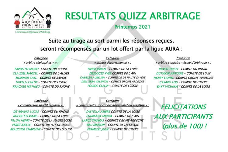 Résultats quizz arbitrage Ligue AURA